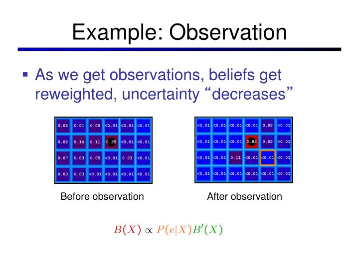 Example: Observation