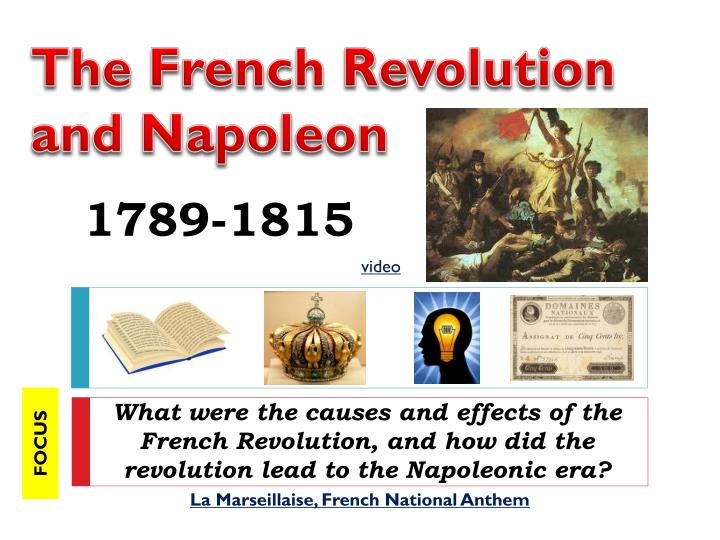 the cause of the french revolution