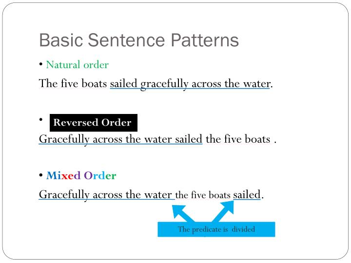 Basic Sentence Patterns