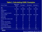 table 2 calculating kdri examples