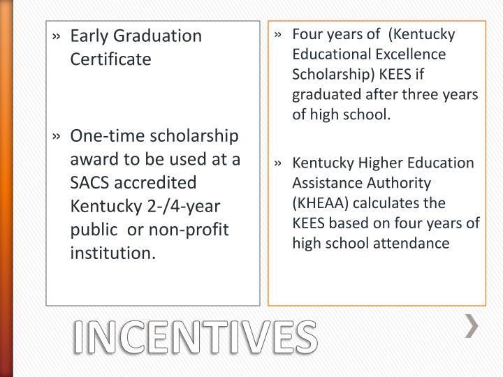 Early Graduation  Certificate