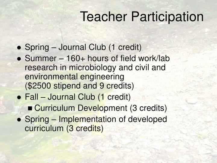 Teacher Participation
