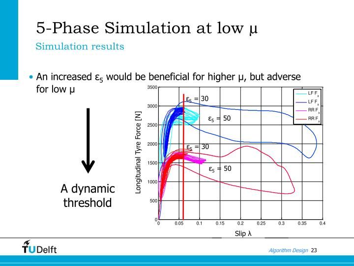 5-Phase Simulation at low µ