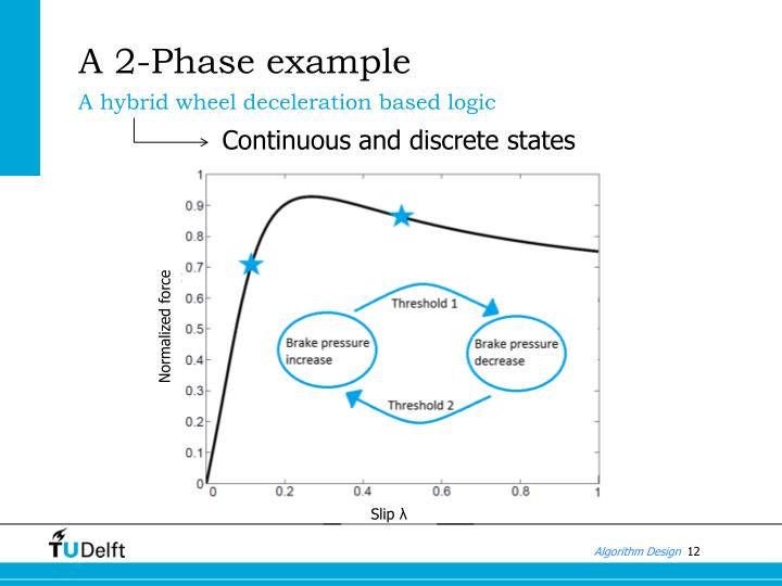 A 2-Phase example