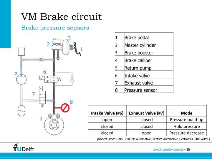 VM Brake circuit