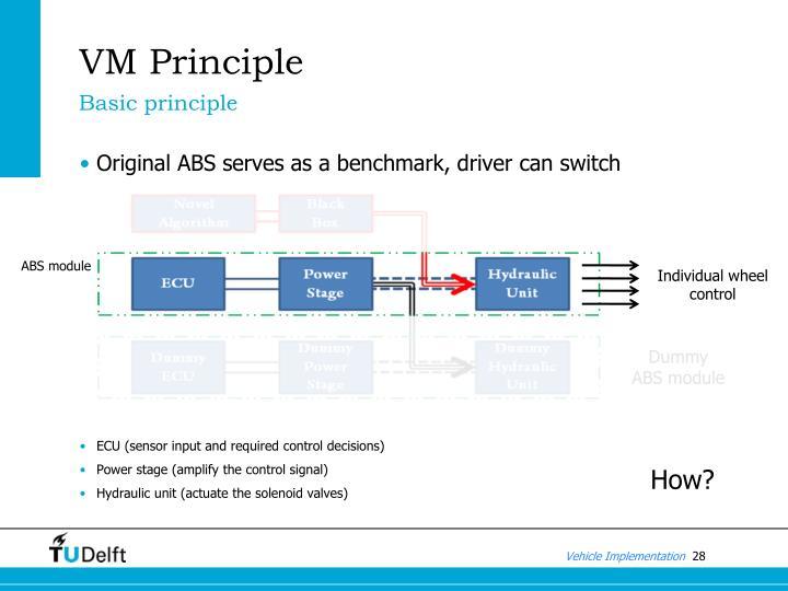 VM Principle