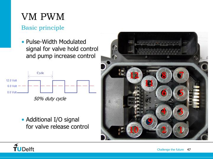 VM PWM