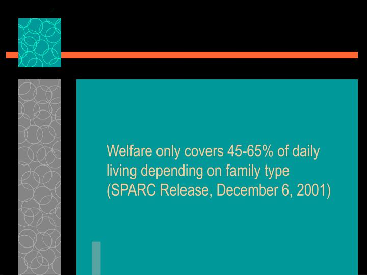 Welfare only covers 45-65% of daily living depending on family type (SPARC Release, December 6, 2001)