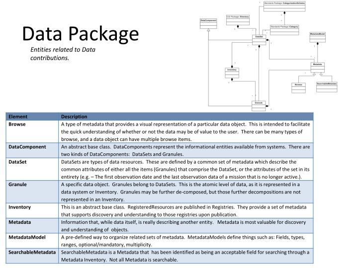 Data Package