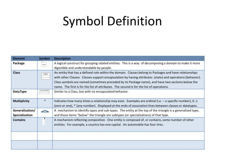 Symbol Definition