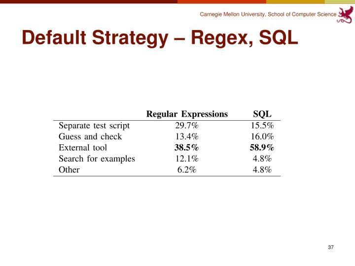 Default Strategy – Regex, SQL
