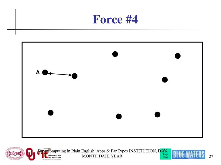 Force #4