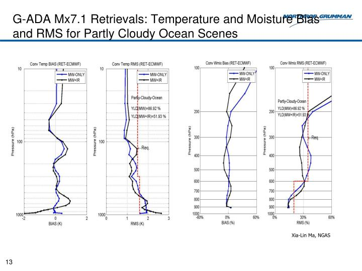 G-ADA Mx7.1 Retrievals: Temperature and Moisture Bias and RMS for Partly Cloudy Ocean Scenes