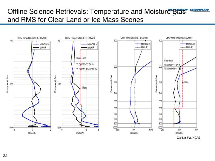 Offline Science Retrievals: Temperature and Moisture Bias and RMS for Clear