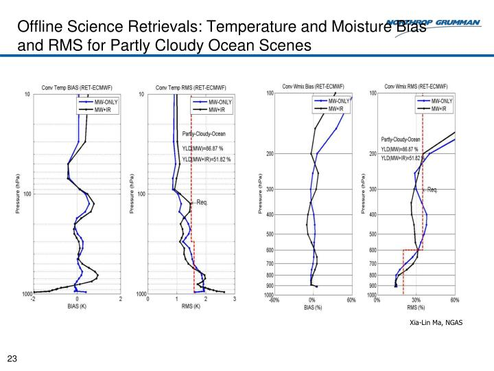 Offline Science Retrievals: Temperature and Moisture Bias and RMS for Partly