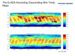 the g ada ascending descending skin temp maps