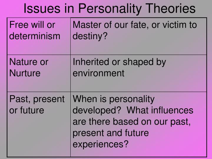 Issues in Personality Theories