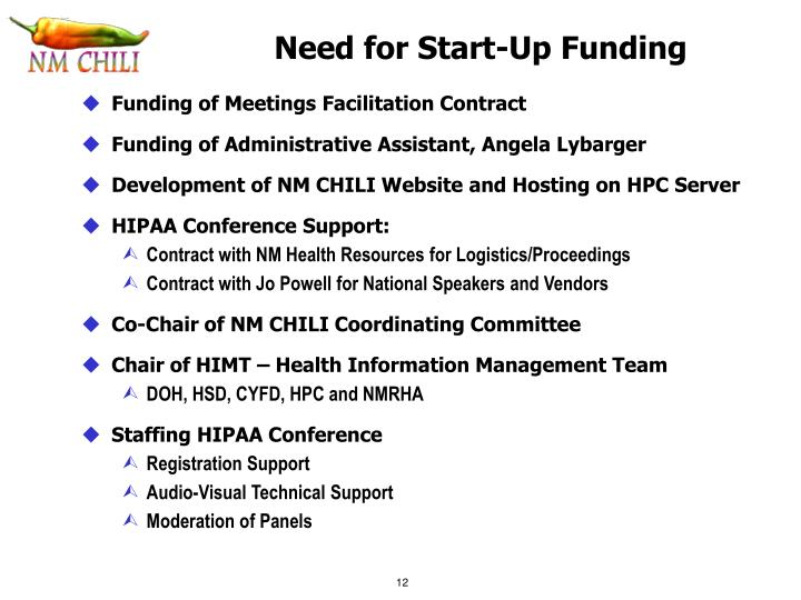 Need for Start-Up Funding