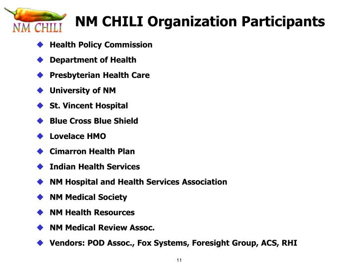 NM CHILI Organization Participants