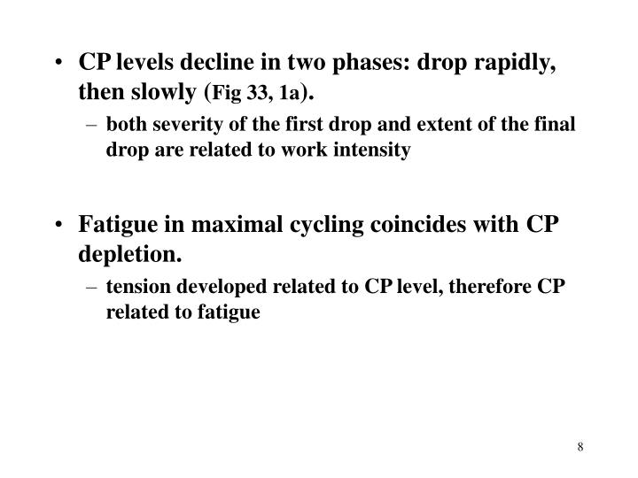 CP levels decline in two phases: drop rapidly, then slowly (
