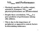 vo 2max and performance