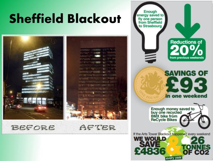 Sheffield Blackout