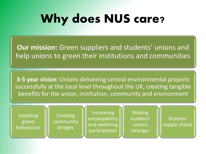 Why does NUS care?