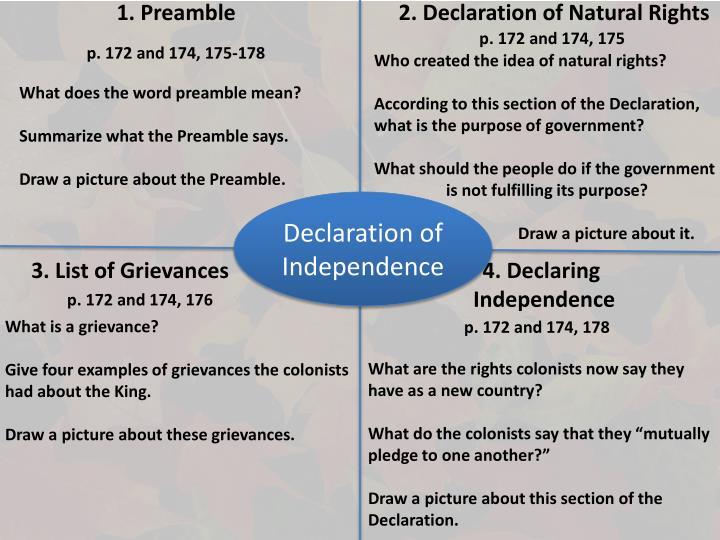 1. Preamble