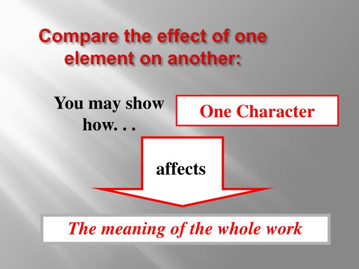 Compare the effect of one element on another: