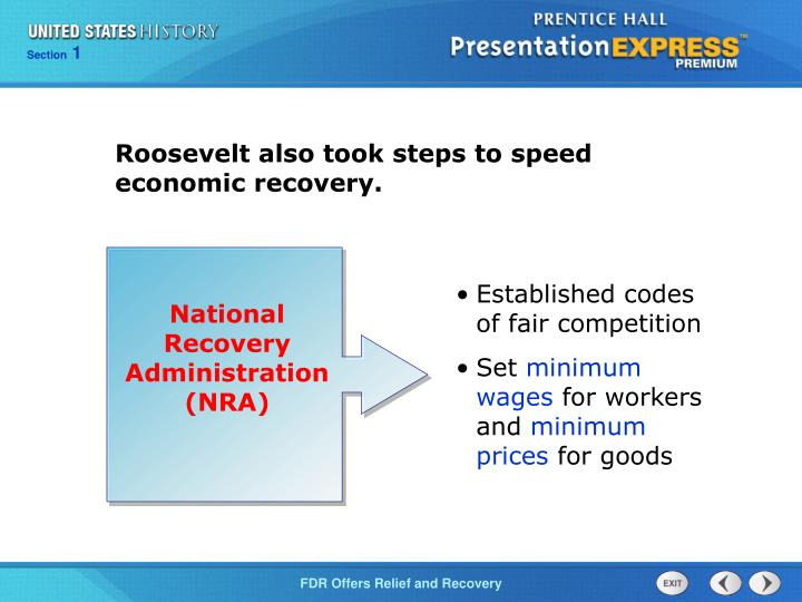 Roosevelt also took steps to speed economic recovery.
