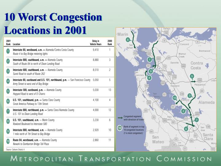 10 worst congestion locations in 2001