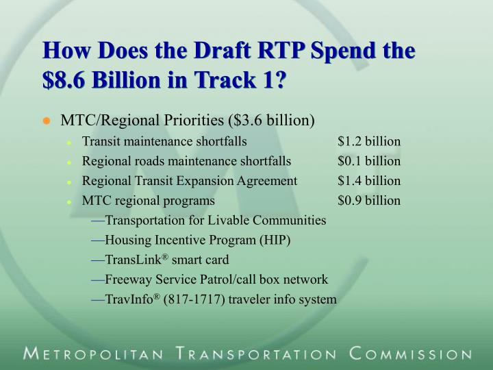 How Does the Draft RTP Spend the $8.6 Billion in Track 1?