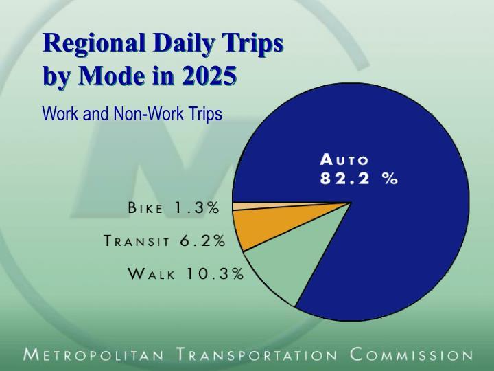 Regional Daily Trips