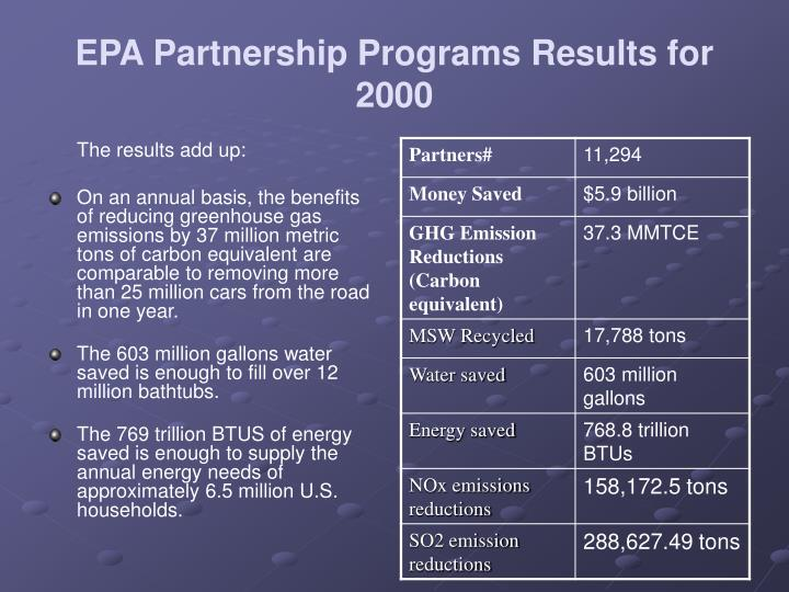 EPA Partnership Programs Results for 2000