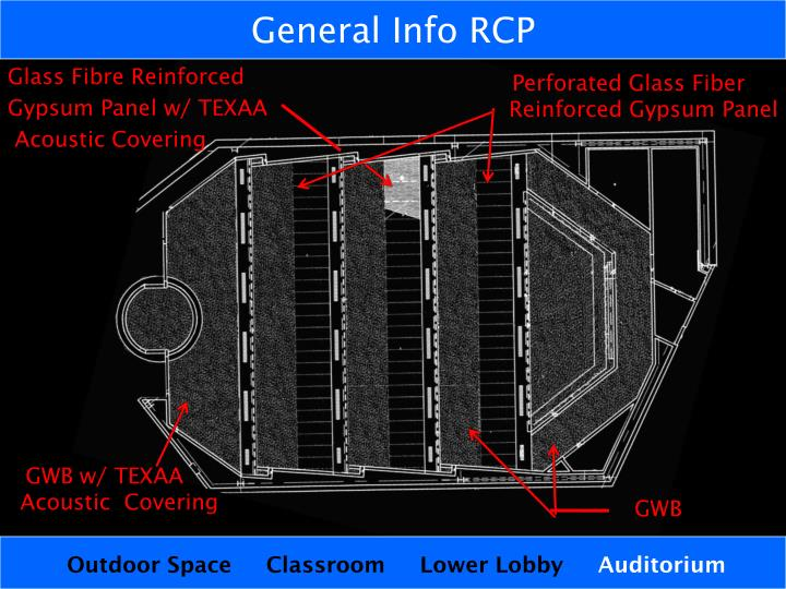 General Info RCP