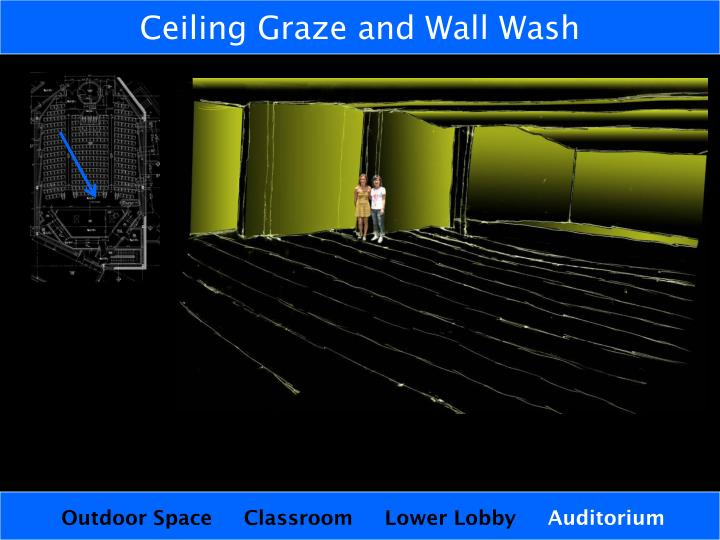Ceiling Graze and Wall Wash
