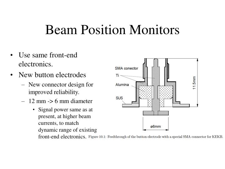 Beam Position Monitors