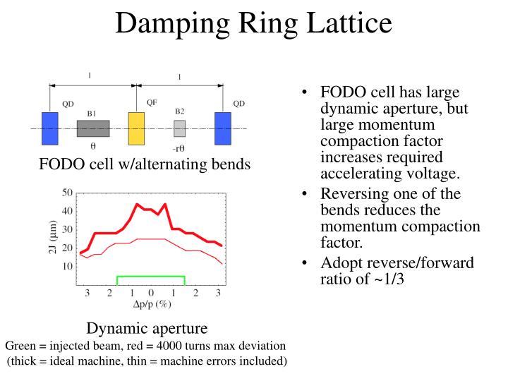 Damping Ring Lattice