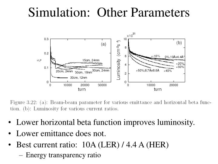 Simulation:  Other Parameters