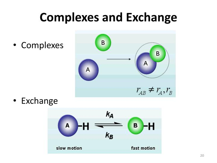 Complexes and Exchange