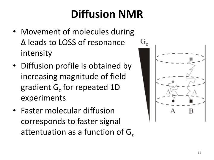 Diffusion NMR