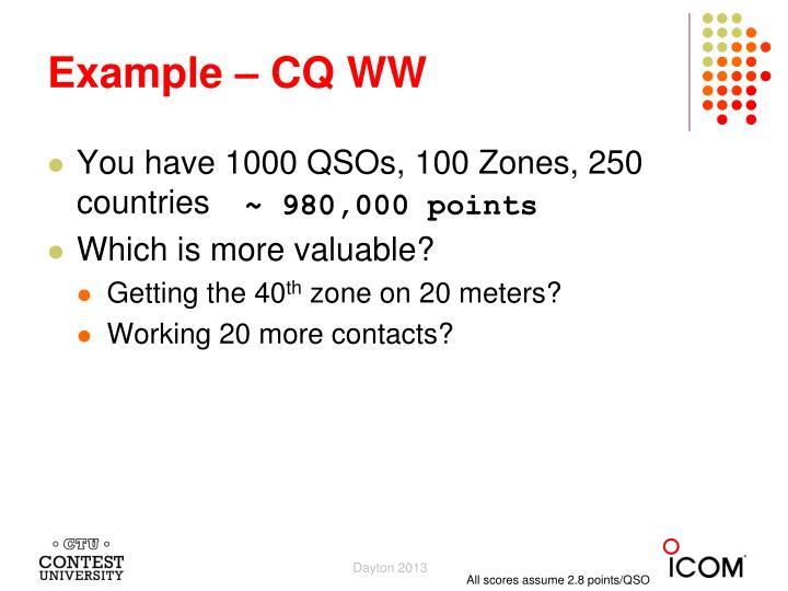 Example – CQ WW