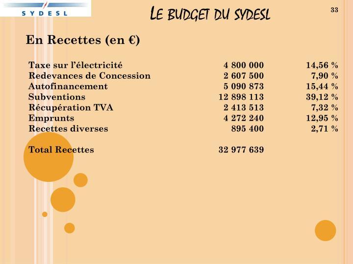 Taxe sur l'électricité
