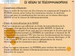 le r seau de t l communications