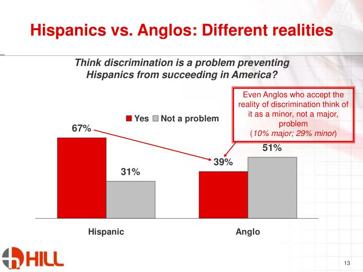 Hispanics vs. Anglos: Different realities
