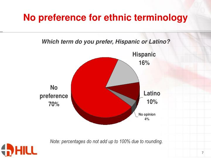 No preference for ethnic terminology