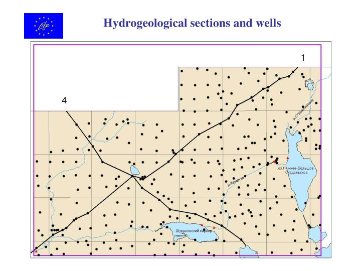 Hydrogeological sections and wells
