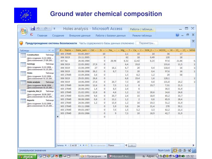 Ground water chemical composition