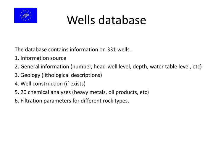 Wells database
