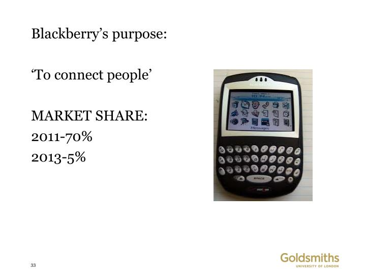 Blackberry's purpose: